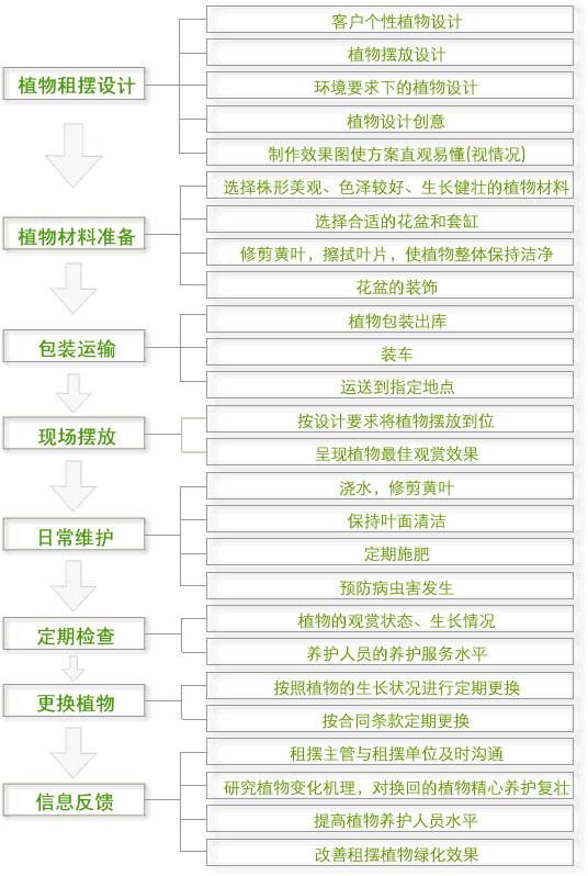 亚洲城,ca88亚洲城娱乐 - 亚洲城官网_服务流程